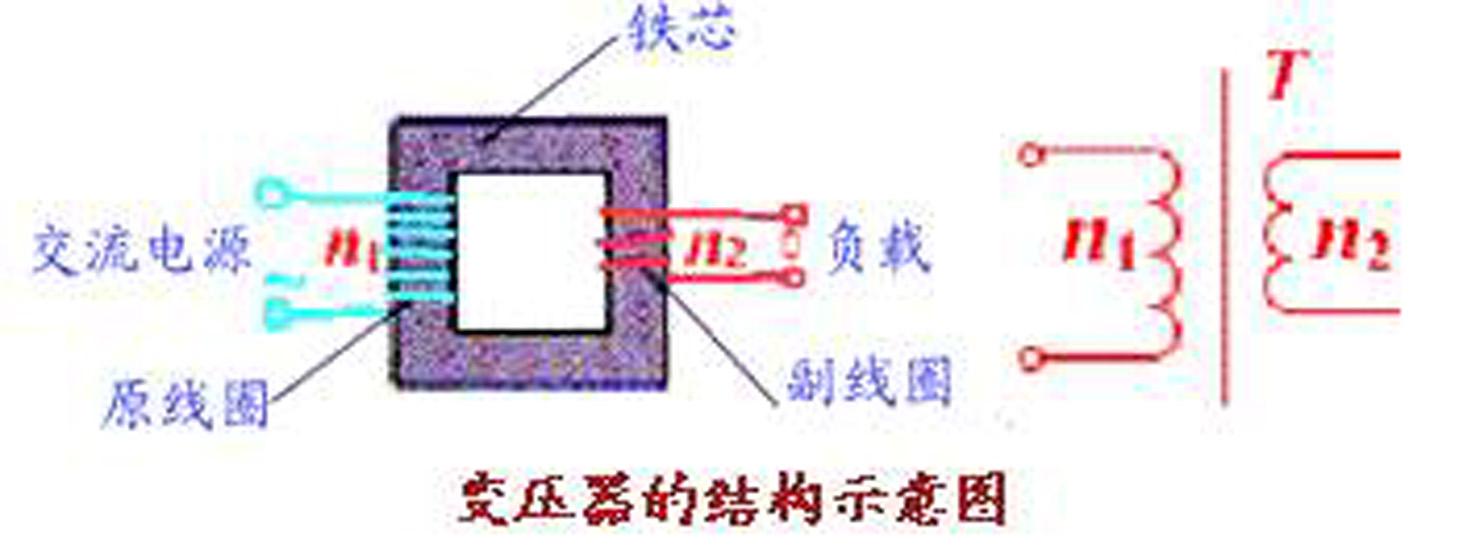 开关电源中变压器的简单设计及它的组成原理